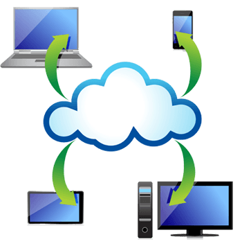 zooce-full-service-cloud-computing-provider